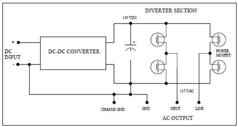 Pwm Dc Power Supply Input 220vac Output Dc 0 110v 12vdc to 220vac converter circuit diagram circuit and