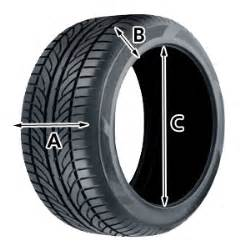Car Tyre Sizes Uk How To Find Your Tyre Size Tyre Details Advice Aa Tyres