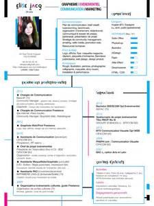 ej cv ej cv pdf fichier pdf