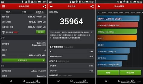 bench mark test here is the benchmark between htc one m8 asian version vs