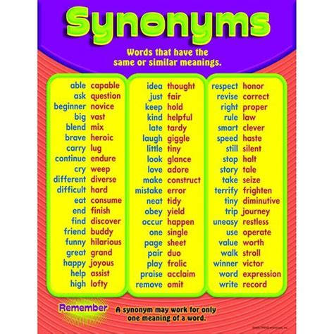 synonyms for colorful best 25 synonym activities ideas on great