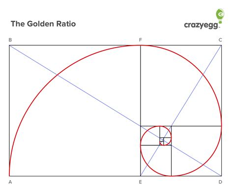 web layout golden ratio what you need to know about visual perception and website