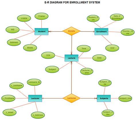 relational diagram visio diagram relational diagram visio