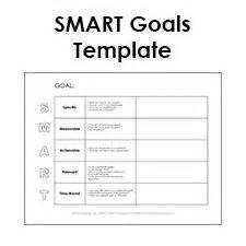 goals template templates and love this on pinterest
