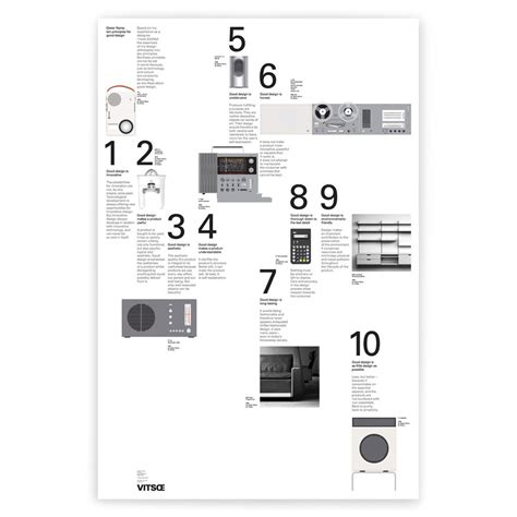 supermarket layout principles 10 principles for good design poster by dieter rams