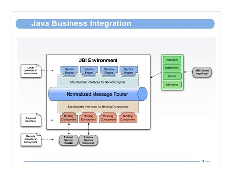 workflow pattern java exle workflow java 28 images overview knowledge base for v3