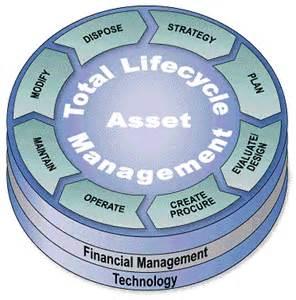 Asset Management Het Web Technologies Payroll Software India Biometric