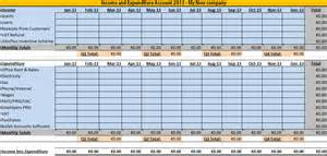 how to use an income and expenditure account to estimate