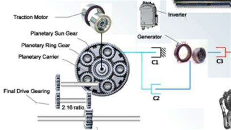 qg15 engine diagram engine compartment elsavadorla
