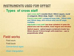 Image result for Surveying Instruments