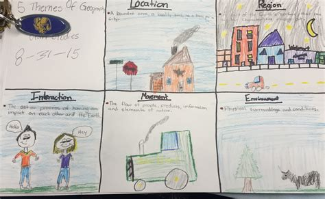 5 themes of geography illustration august 31st welcome to mrs carballo s classroom