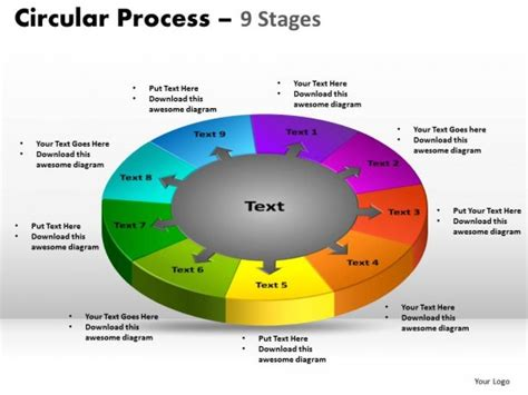 Powerpoint Template Sales Circular Process Ppt Slides Powerpoint Process Template