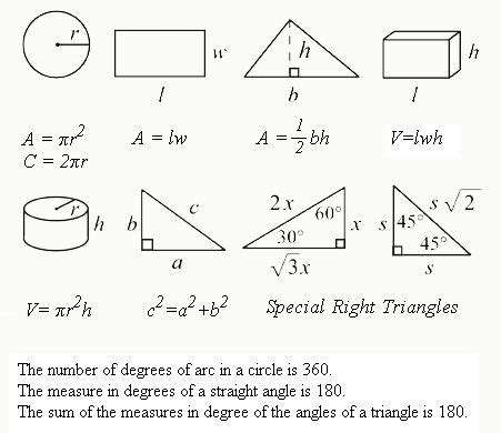 section 8a mental health act 25 best ideas about math formulas on pinterest algebra
