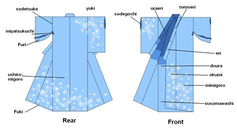 layout definition sewing seattle tacoma kimono club so you want to make a kimono