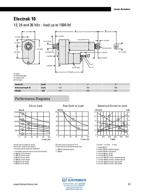 linear actuator limit switch wiring diagram remote