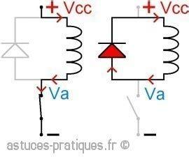diode de roue libre 1n4007 la diode diode de roue libre pour relais