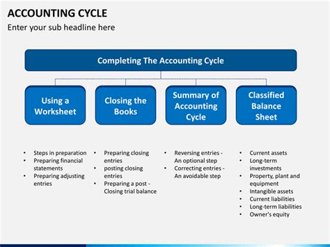 free ppt themes accounting accounting cycle powerpoint template sketchbubble