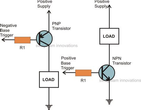 transistor npn pnp switch how to understand and use transistors in circuits