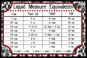 the busty baker downloadable charts measurement