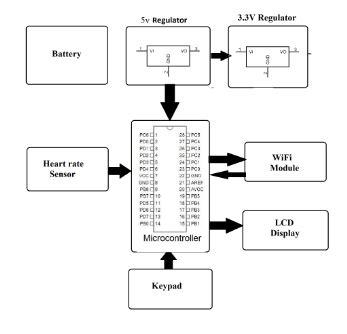 make a wiring diagram in visio make wiring diagram