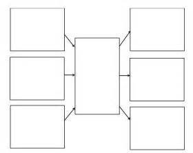 thinking maps template thinking maps mrs bristow s literature classes
