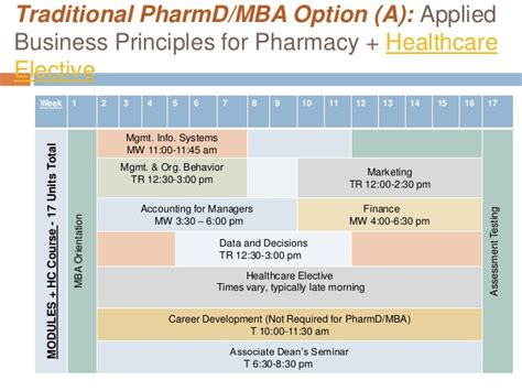 Pharmd Mba Opportunities by Pharmd Mba For Uci Pre Pharmacy Club Mar 17