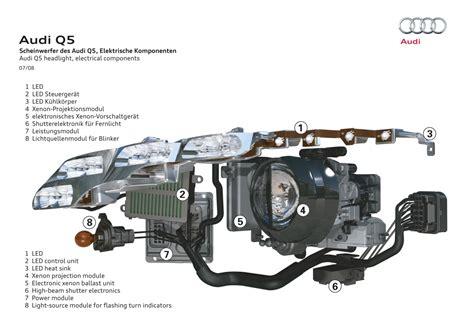 Audi Xenon Plus xenon plus scheinwerfer audi technology portal