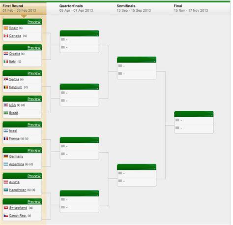 Copa Oro 2012 Calendario Copa De Oro Calendar Search Results Calendar 2015