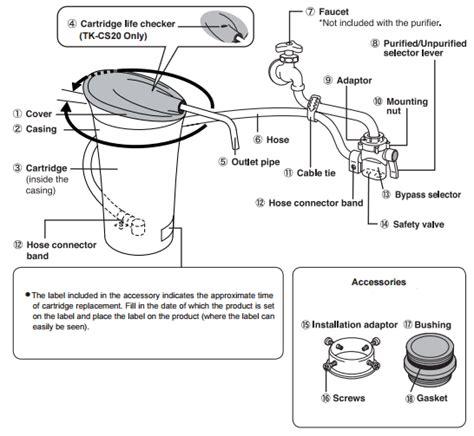 Poluper Panasonic Water Purifier Tk Cs10 panasonic water purifier tk cs10