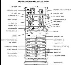 2000 Ford Taurus Fuse Box 97 Ford Taurus Fuse Box Diagram Get Free Image About