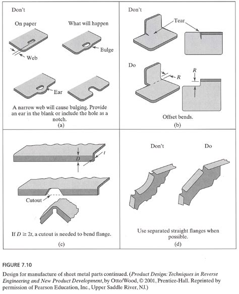 design for manufacturing sheet metal tribology laboratory at lehigh university resources
