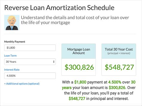 loan to build a house calculator loan to build a house calculator 28 images how to