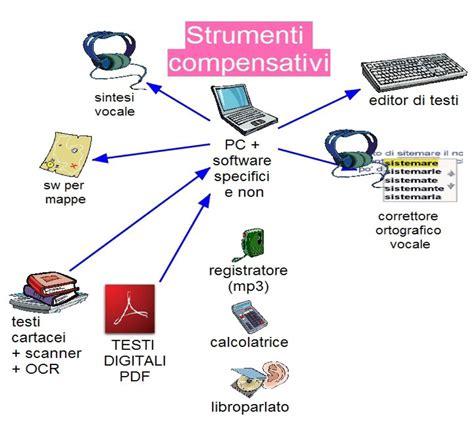 strumenti compensativi e dispensativi dsa gli strumenti compensativi e modalita dispensative