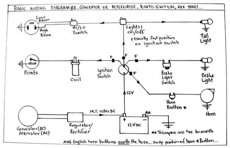 ignition switch wiring diagram for a rod ignition