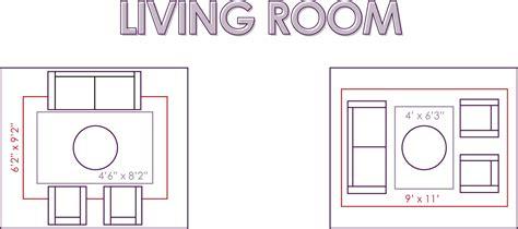 determine rug size  dining room