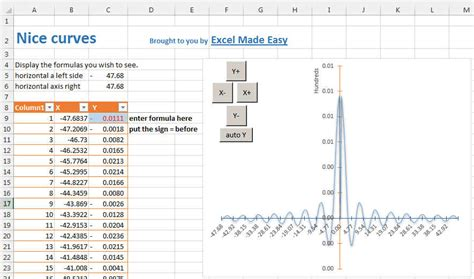 how to draw doodle using excel how to plot a formula in excel by excelmadeeasy draw any