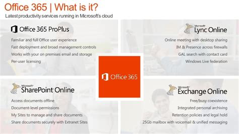 Office 365 Portal Student Office 365 Education Introducing New Student Advantage