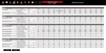 balanced scorecard spreadsheet intrafocus