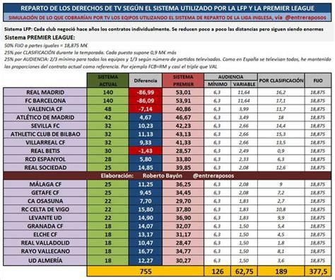 calendario liga bbva 2016 new calendar template site