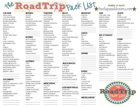 packing list brought to you by caroline see all packing list posts http burlapanddenim com 2012 06 the road trip pack list