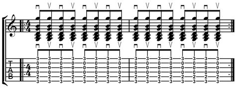 strumming pattern theory learn how to play guitar chords tabs notes the