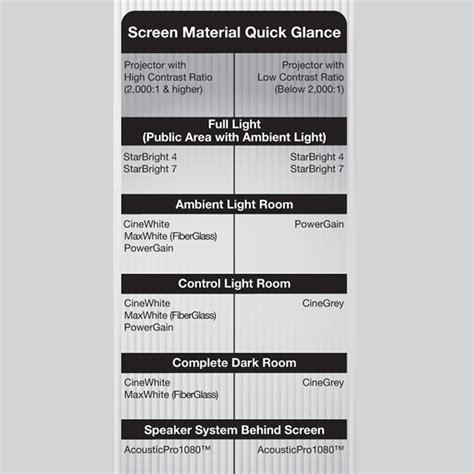 Brite Manual Pull 84 Quot elite screens manual series 4 3 ntsc pull projector