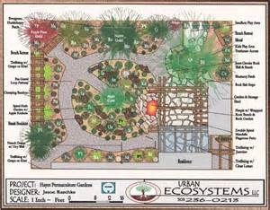 Permaculture Vegetable Garden Layout Permaculture Garden Design Permaculture Designs Gardens House And Design