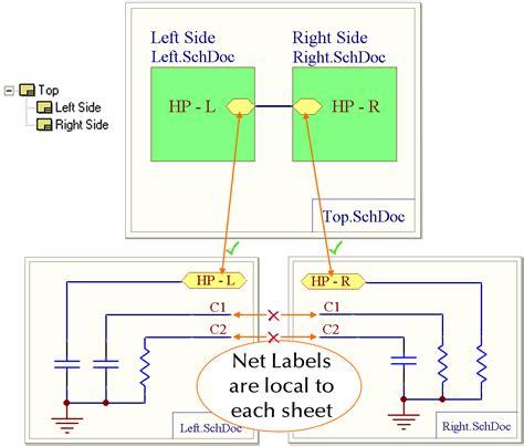 global port range wiring diagrams wiring diagram schemes