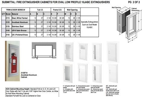 Extinguisher Cabinet Mounting Height Nfpa Cabinets