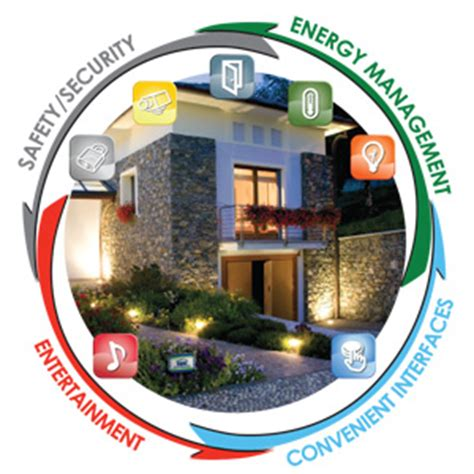 home automation home automation melbourne home