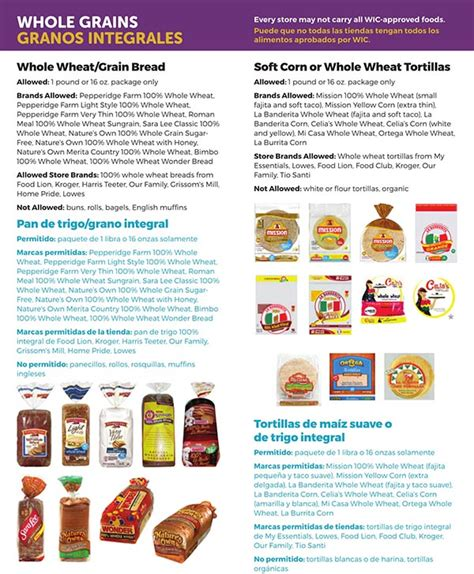 whole grains for wic south carolina wic food list