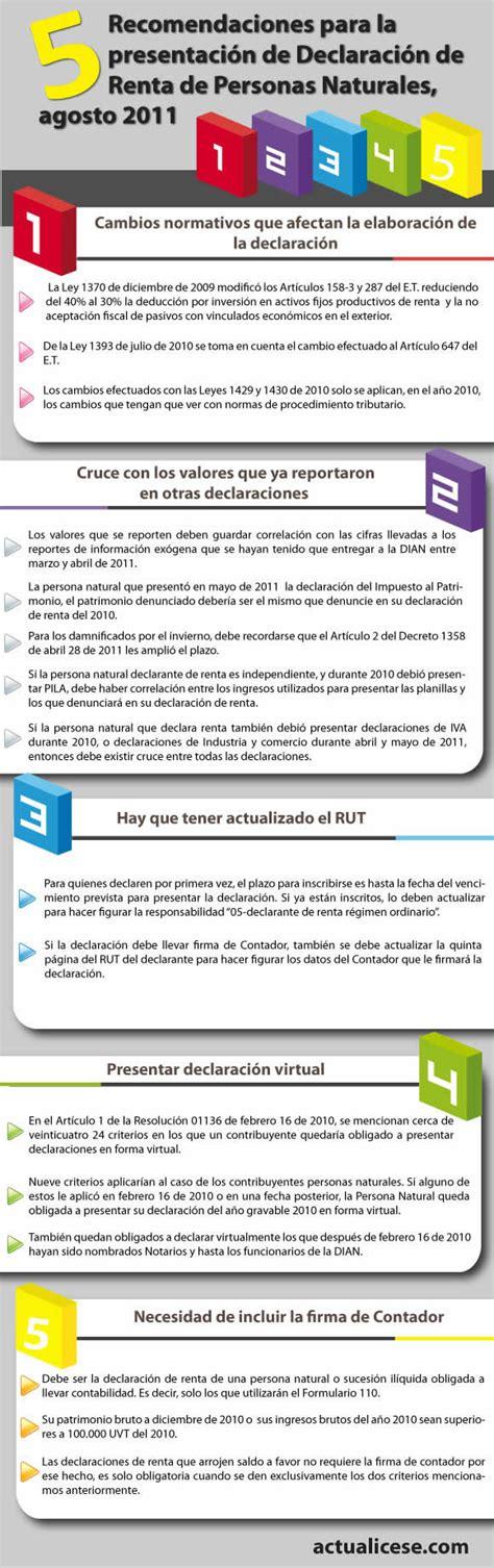 aportes seguridad social colombia 2016 aportes seguridad social colombia 2016