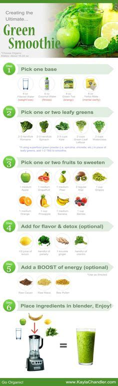 Green Smoothie Detox Discount Code by Actor Tom Hopper Of Quot Black Sails Quot Shows His Workout