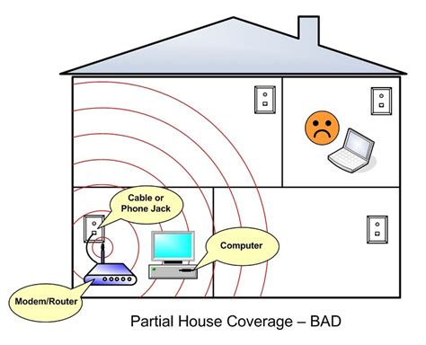 does home design story need wifi simple and free ways to improve wifi reception